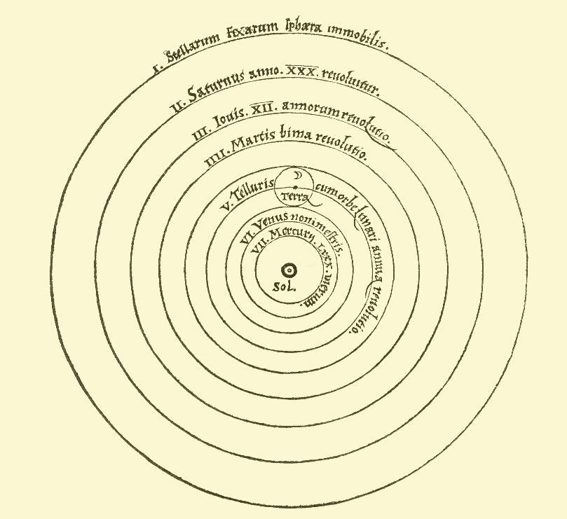 el renacimiento - modelo heliocéntrico